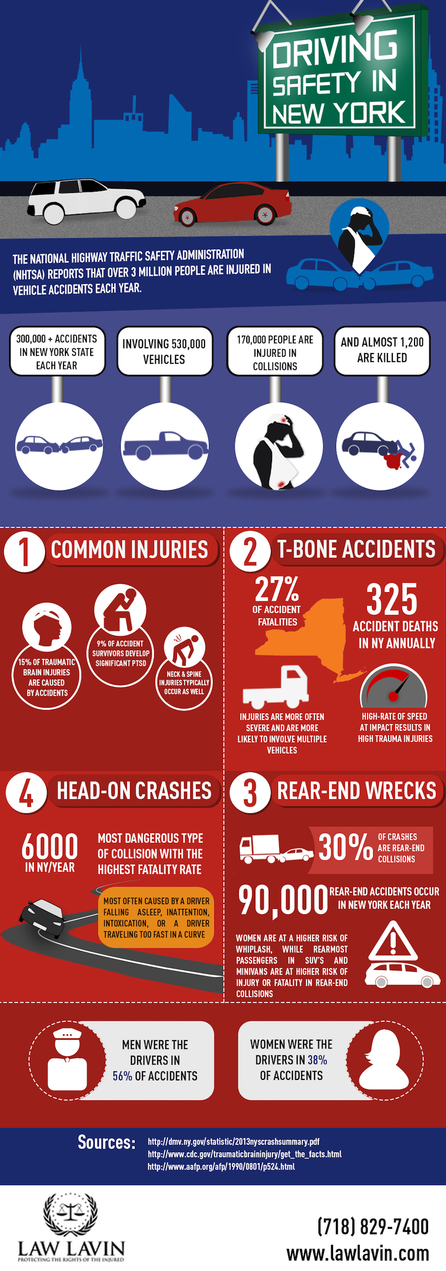 Driving Safety In New York (1)